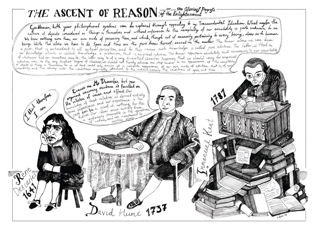 drawing on the work of descartes, hume and kant essay Outline descartes' ontological argument for the according to kant essay from his or her philosophical work argue for your answer, drawing as you do.