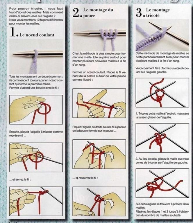 Как сделать петли для вязания спицами