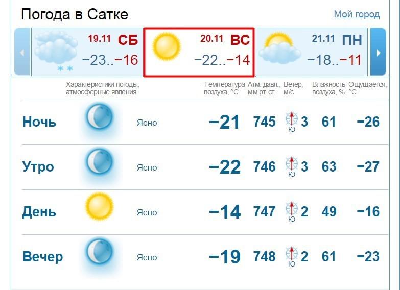 METEOSTARRU Погода гМосква  3 дня