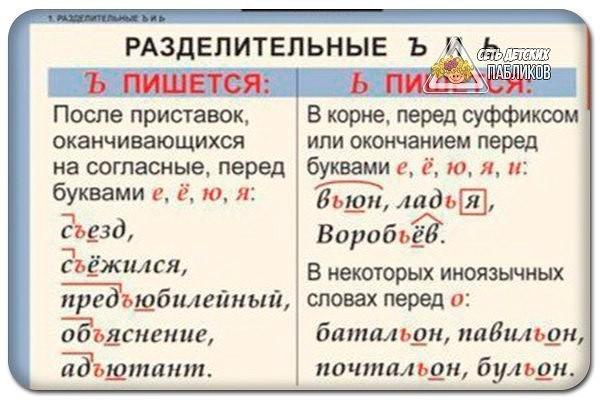 Предложения С Ь Ъ Разделительным Знаком