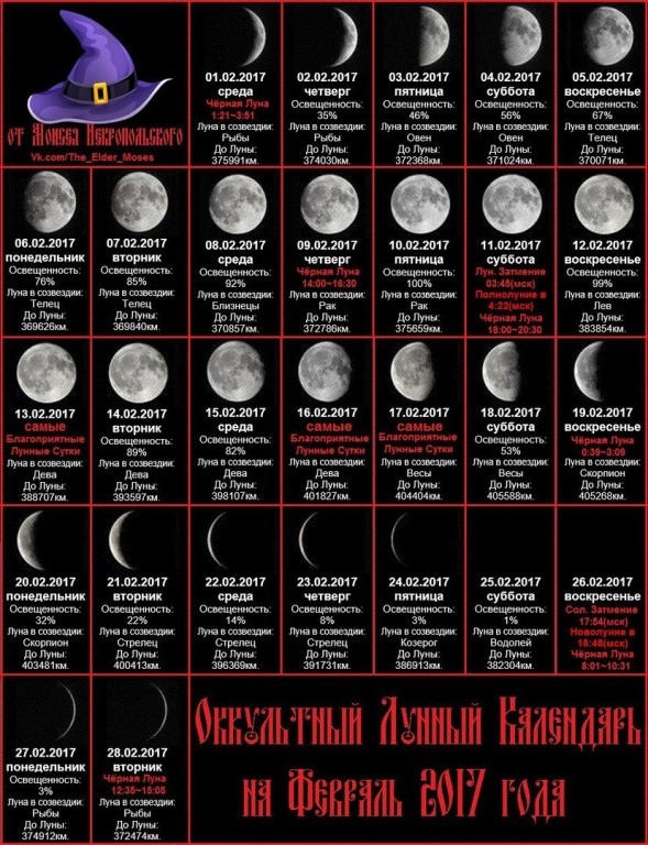 Лунный календарь знакомство