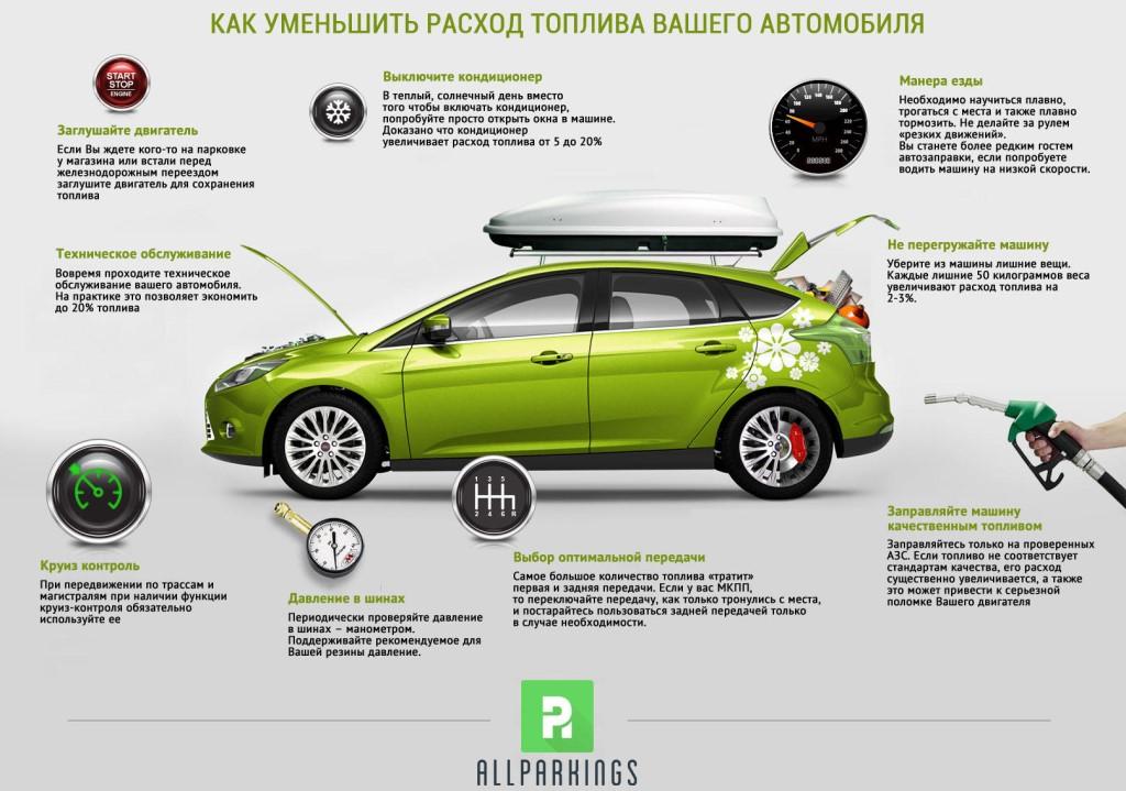 расход топлива автомобилей на газу таблица