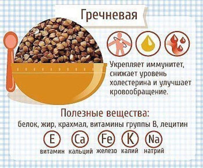 Не многим известно, что гречневая крупа относится к тому немногому числу продуктов, которые не поддаются генной модификации.