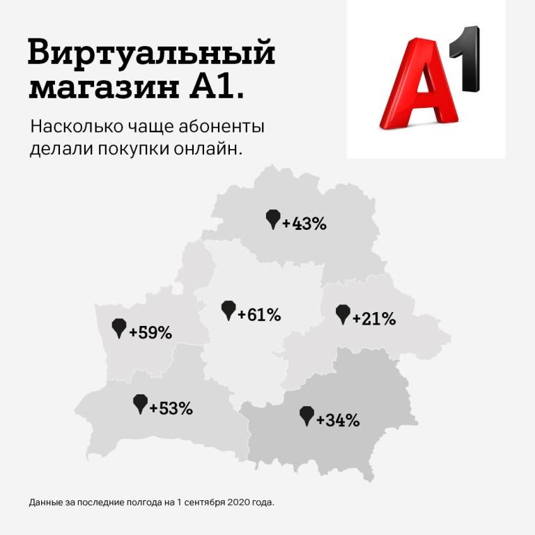 Интернет Магазин А1 В Беларуси
